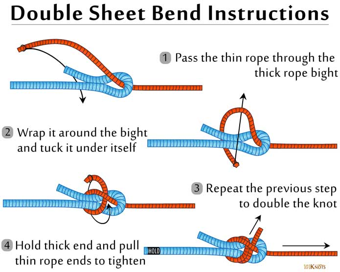 How to Tie a Double Becket Bend