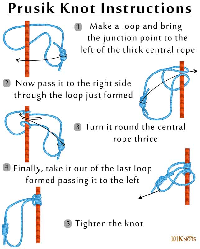 Tying a Prusik Knot