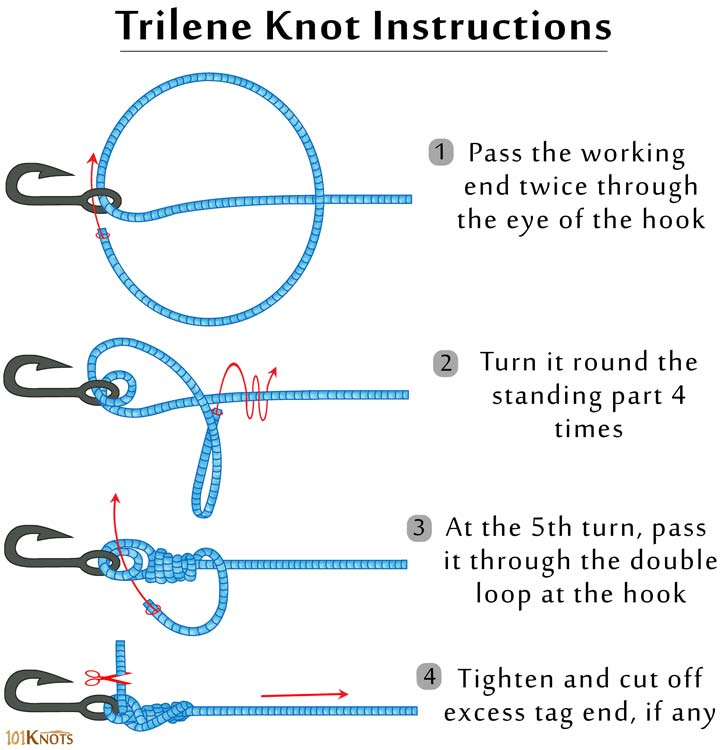 Tying the trilene knot with instructions 101 knots for How to tie a knot in fishing line