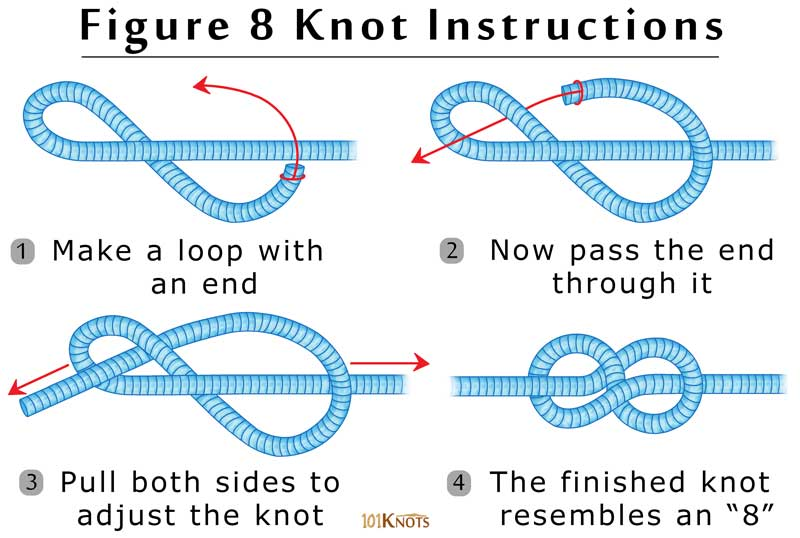 How To Tie A Figure Eight Knot Step By Step
