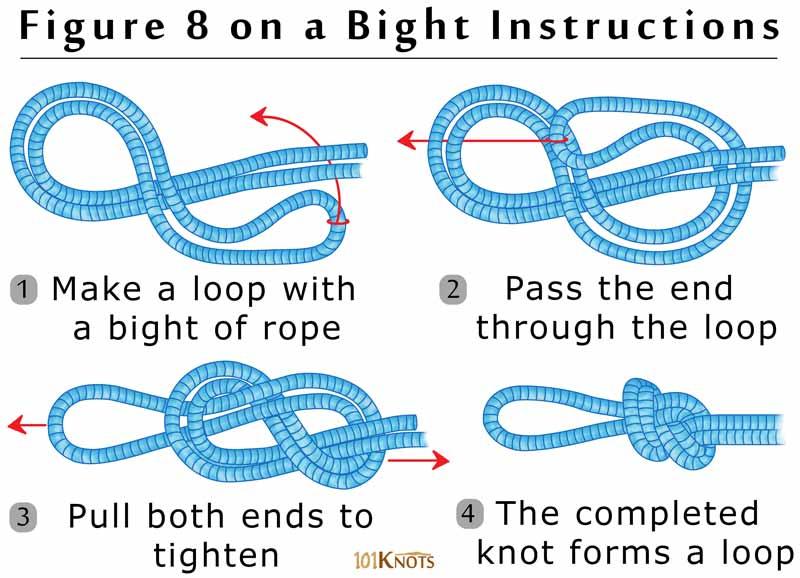 Noose Knot Tying Diagrams - Smart Wiring Diagrams •