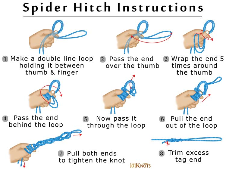 Instructions For Tying A Spider Hitch