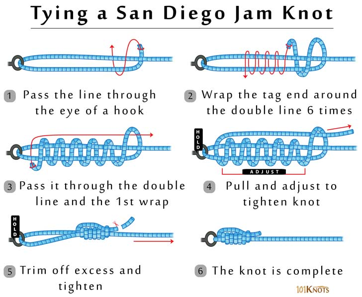 how to tie a jam knot fly tying
