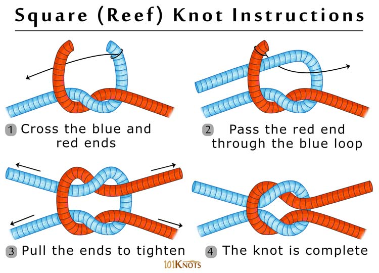 how to make a square reef knot rh 101knots com  macrame square knot diagram