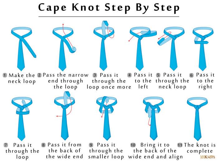 Cape Knot | 101Knots Trinity Knot Tie Diagram on