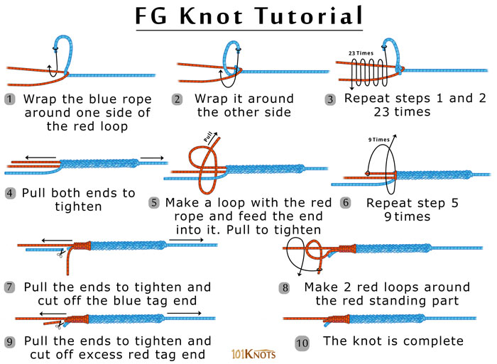 3ebef3d44a6a Steps for Tying an FG or GT or Sebile Knot