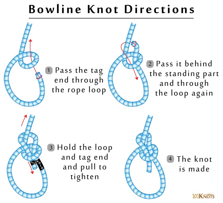 ccedae794f60b6 How to Tie a Bowline Knot