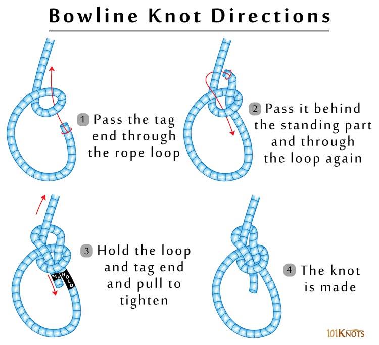 Bowline Knot | 101Knots