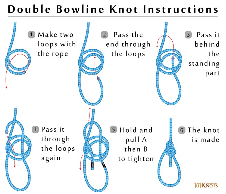 e9d089cf9cfb3d How to Tie a Double Bowline