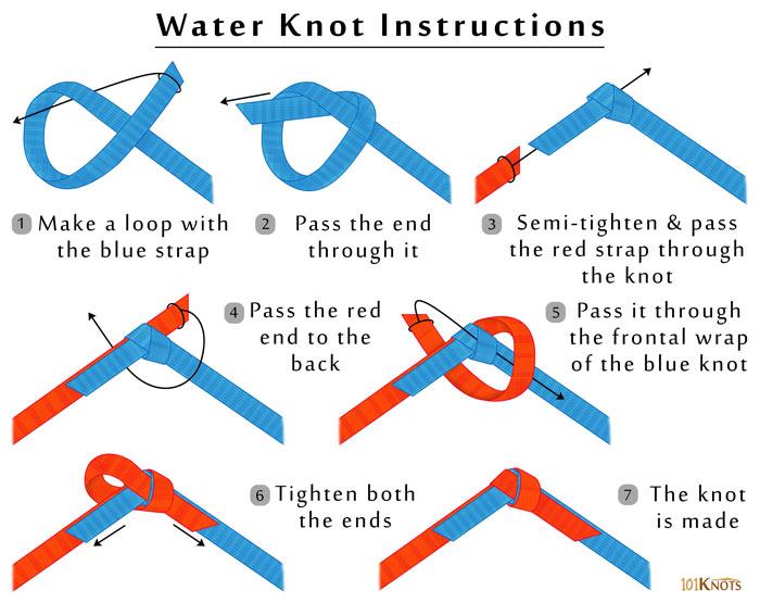 4 Waterknot