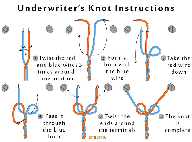 How-to-Tie-an-Underwriter's-Electricians-Knot A Floor Lamp Wiring Diagram on